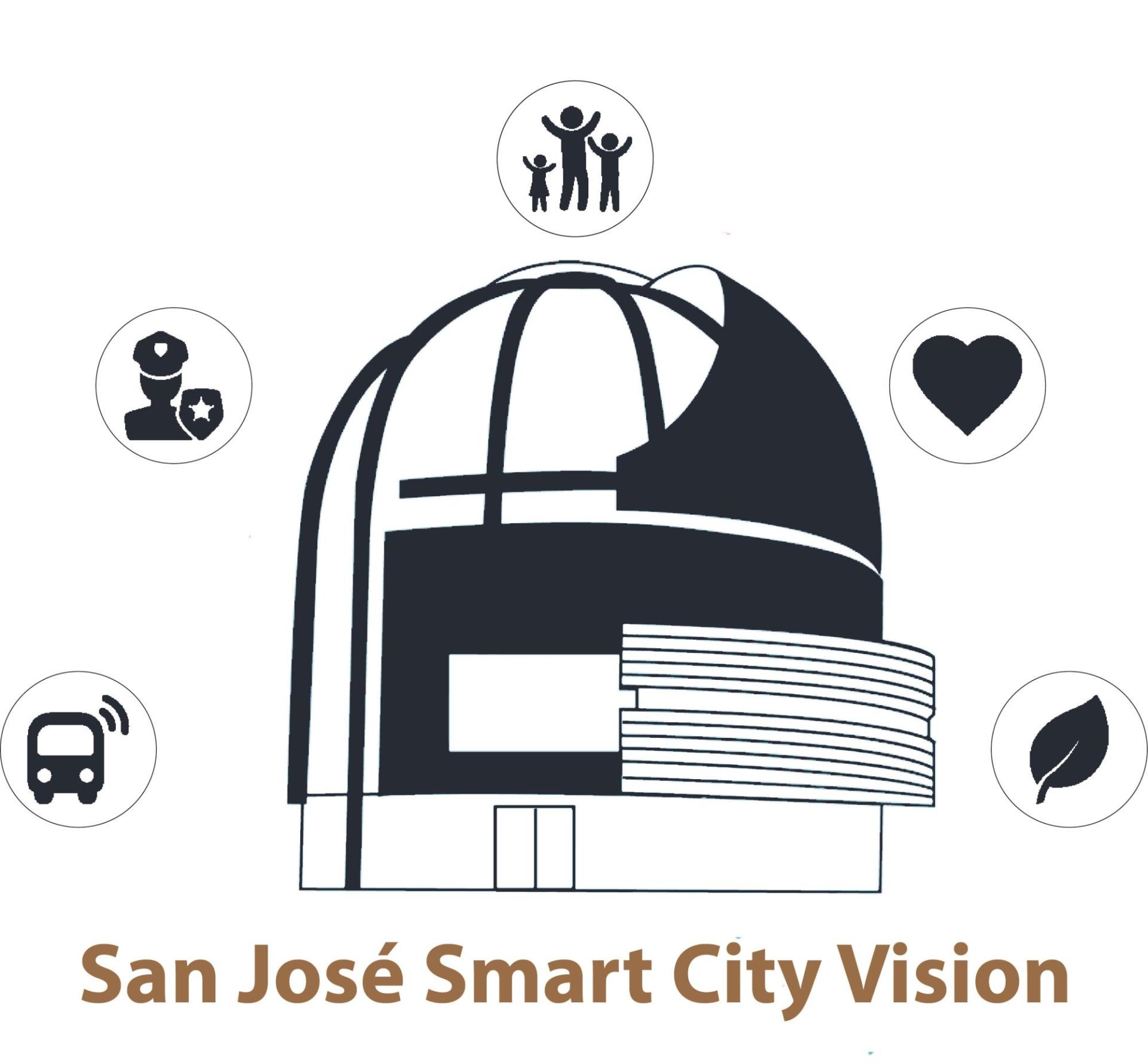 SmarCity Vision Graphic